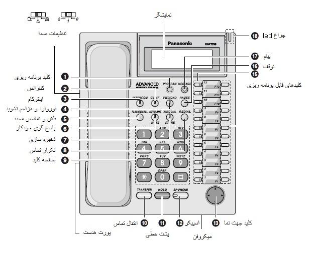معرفی بخش های مختلف تلفن kx-t7730